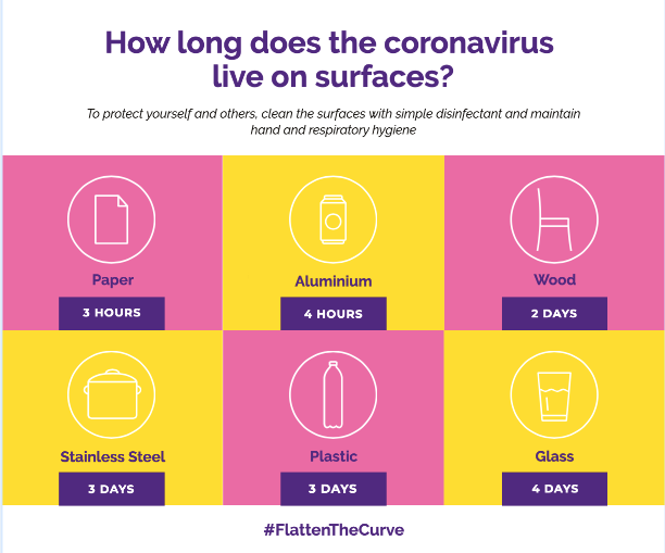 Covid-19_coronavirus-on-surfaces